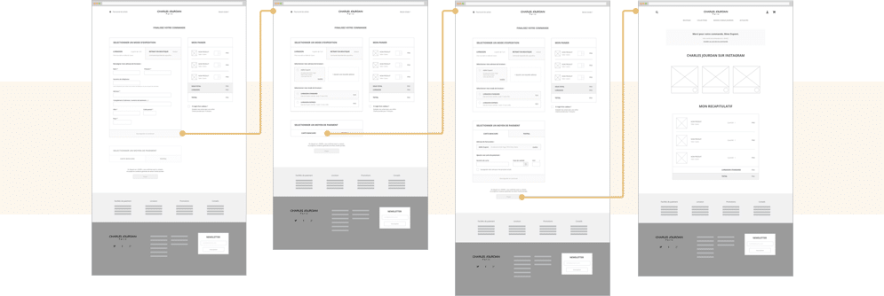 Wireframes du site Charles Jourdan